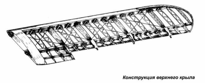 Конструкция верхнего крыла