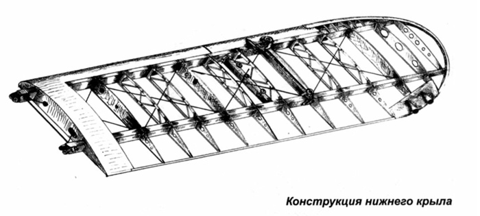 Конструкция нижнего крыла