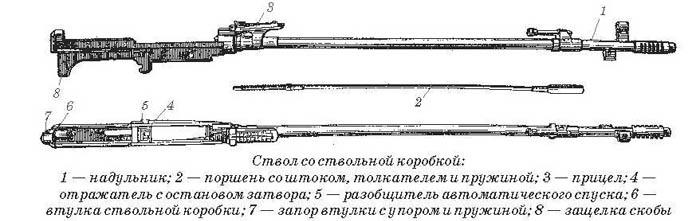 образца 1940 года (СВТ-40)
